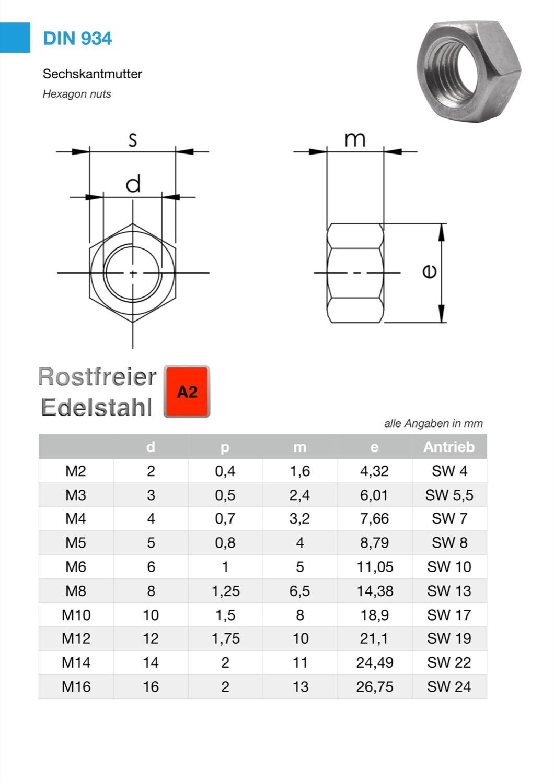 verschiedene Größen Sechskantmuttern DIN 934 Edelstahl A2 SCHWARZ M1,6 bis M6