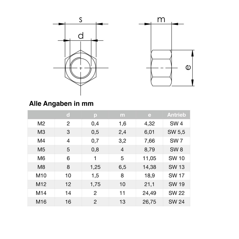 10 St/ück M20 Edelstahl Sechskantmuttern DIN 934 rostfrei A4 V4A